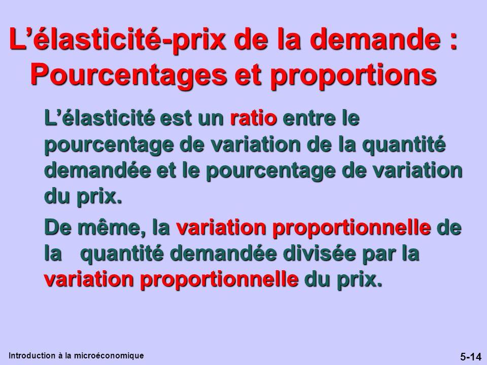 5-14 Introduction à la microéconomique Lélasticité-prix de la demande : Pourcentages et proportions Lélasticité est un ratio entre le pourcentage de v