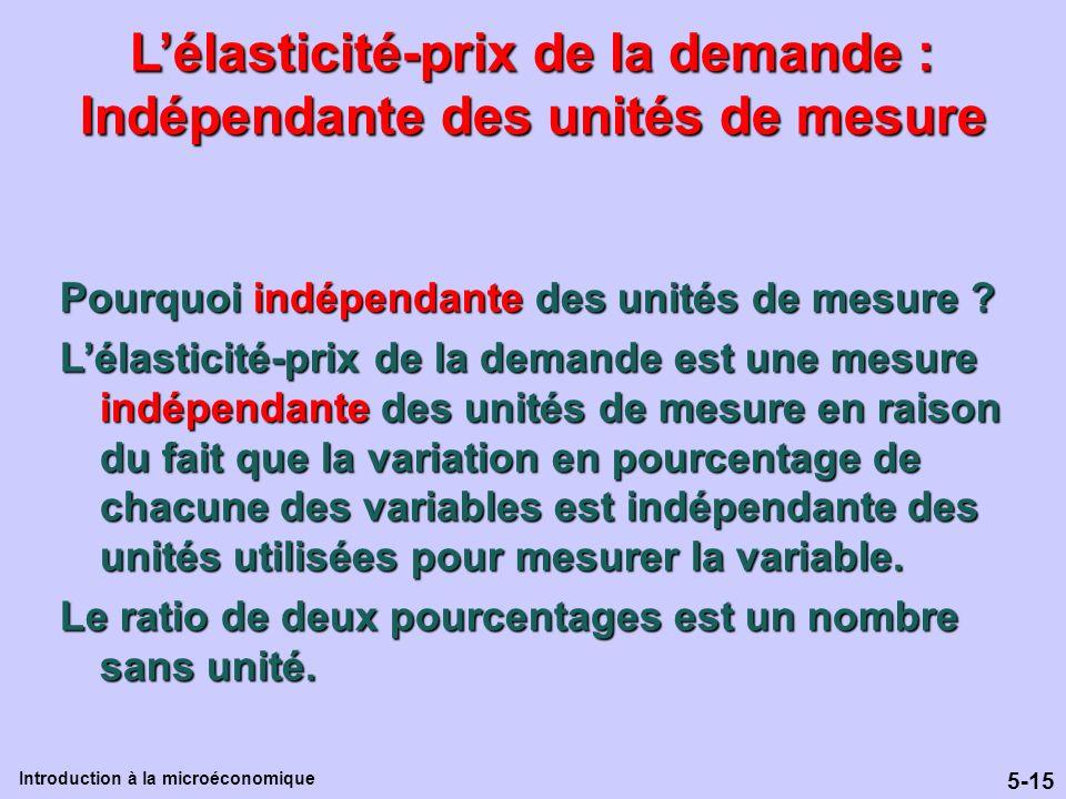 5-15 Introduction à la microéconomique Lélasticité-prix de la demande : Indépendante des unités de mesure Pourquoi indépendante des unités de mesure ?