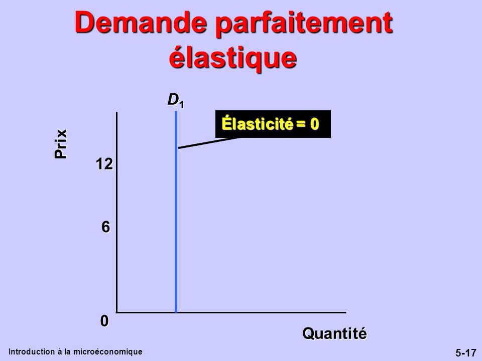 5-17 Introduction à la microéconomique Demande parfaitement élastique 6 12 Prix Quantité D1D1D1D1 Élasticité = 0 0