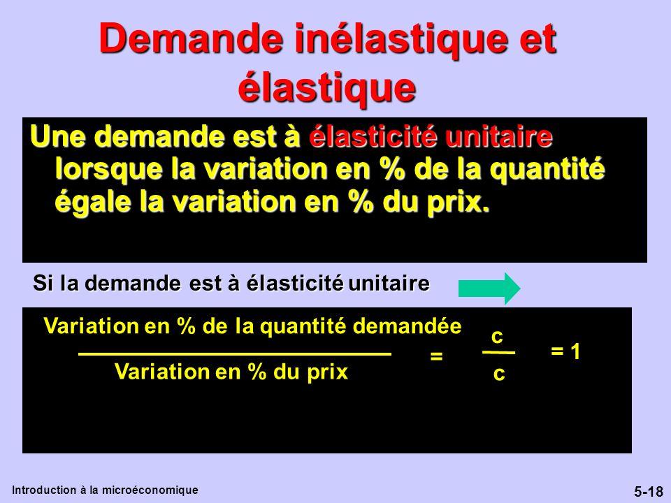 5-18 Introduction à la microéconomique Demande inélastique et élastique Une demande est à élasticité unitaire lorsque la variation en % de la quantité
