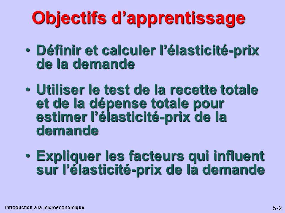 5-2 Introduction à la microéconomique Définir et calculer lélasticité-prix de la demandeDéfinir et calculer lélasticité-prix de la demande Utiliser le