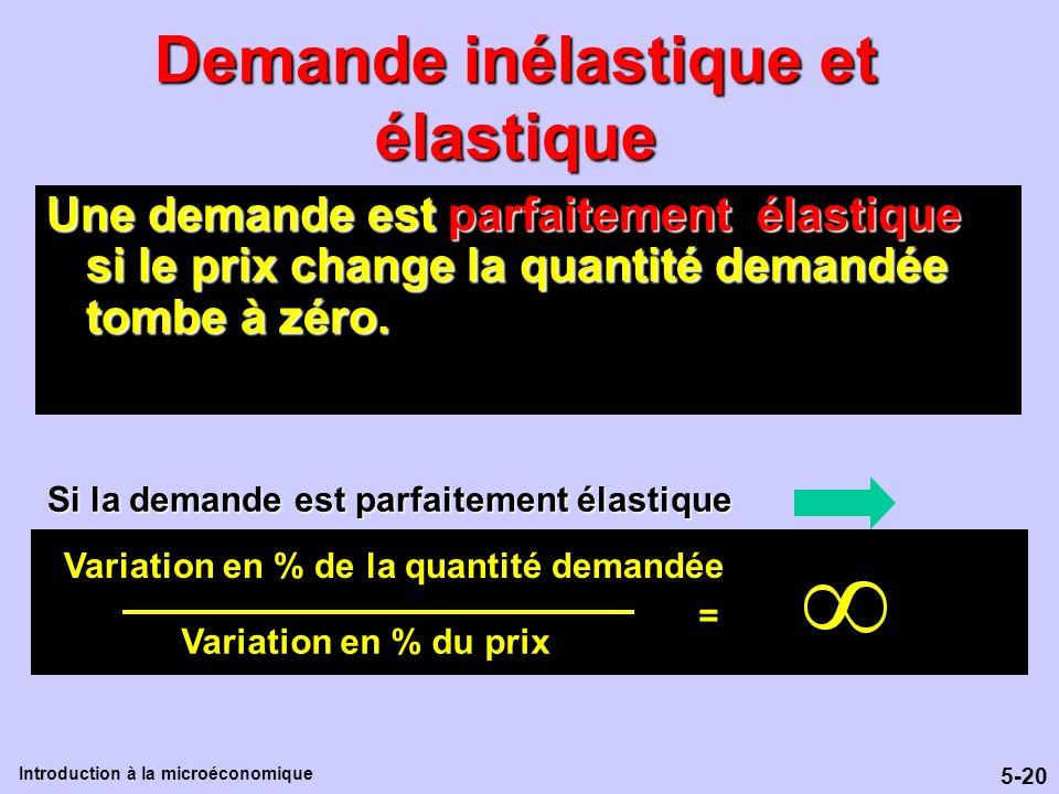 5-20 Introduction à la microéconomique Demande inélastique et élastique Une demande est parfaitement élastique si le prix change la quantité demandée