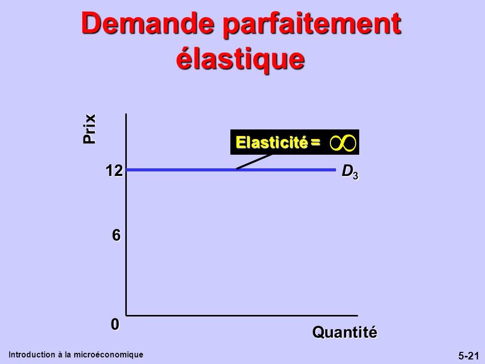 5-21 Introduction à la microéconomique Demande parfaitement élastique 6 12 Prix Quantité D3D3D3D3 0 Elasticité =