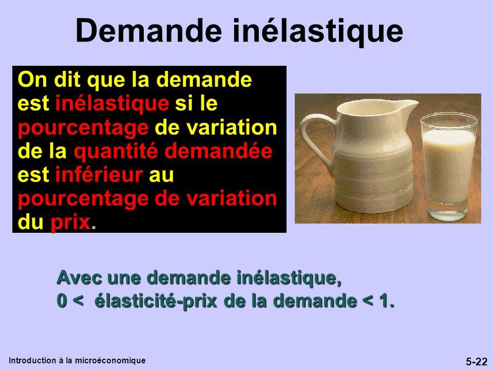 5-22 Introduction à la microéconomique Demande inélastique Avec une demande inélastique, 0 < élasticité-prix de la demande < 1. On dit que la demande