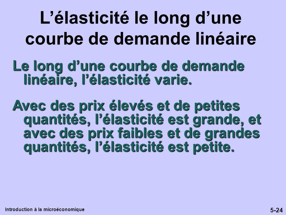 5-24 Introduction à la microéconomique Lélasticité le long dune courbe de demande linéaire Le long dune courbe de demande linéaire, lélasticité varie.