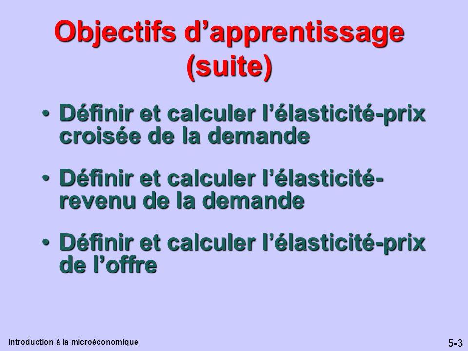 5-3 Introduction à la microéconomique Objectifs dapprentissage (suite) Définir et calculer lélasticité-prix croisée de la demandeDéfinir et calculer l