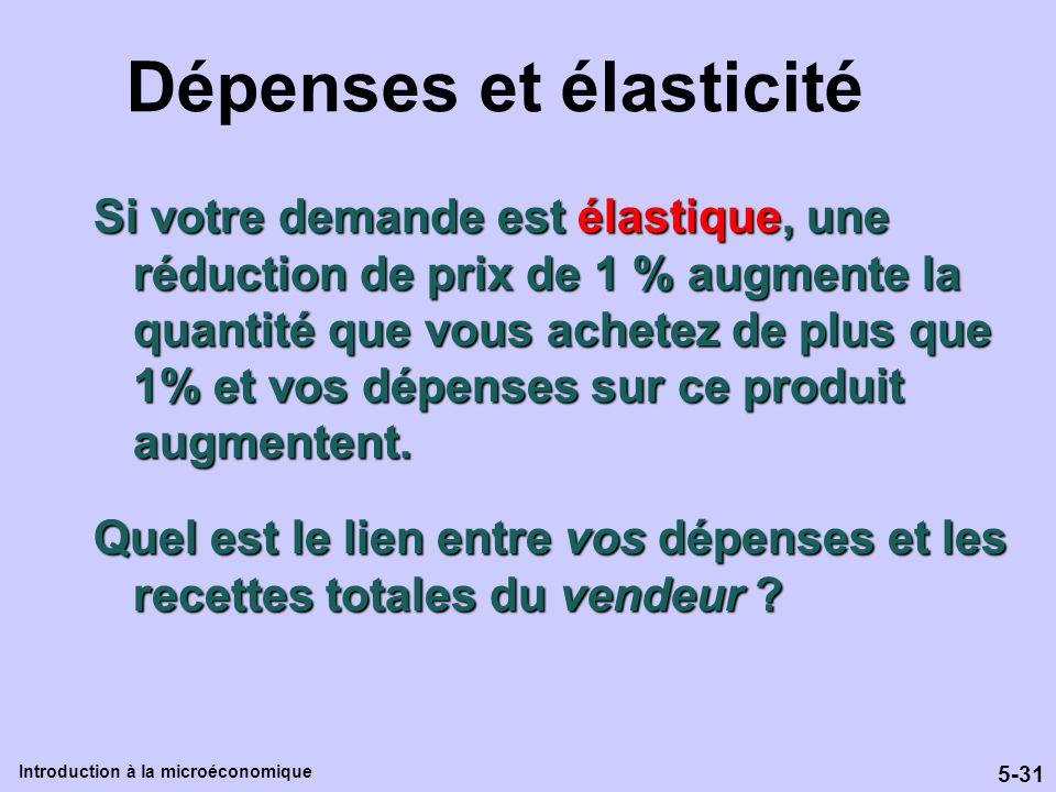 5-31 Introduction à la microéconomique Dépenses et élasticité Si votre demande est élastique, une réduction de prix de 1 % augmente la quantité que vo