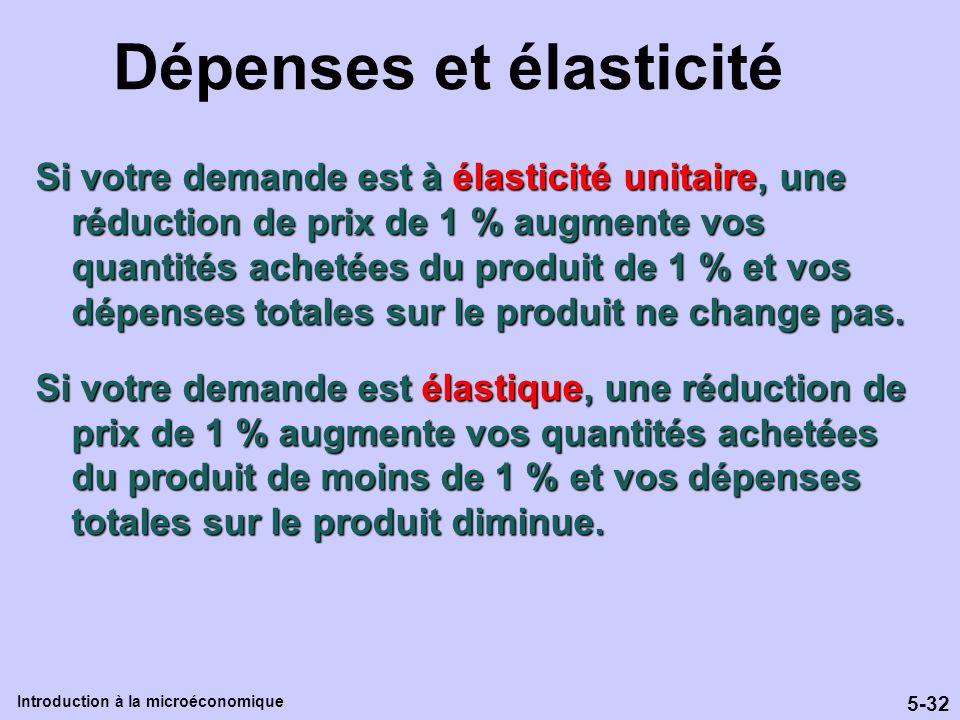 5-32 Introduction à la microéconomique Dépenses et élasticité Si votre demande est à élasticité unitaire, une réduction de prix de 1 % augmente vos qu