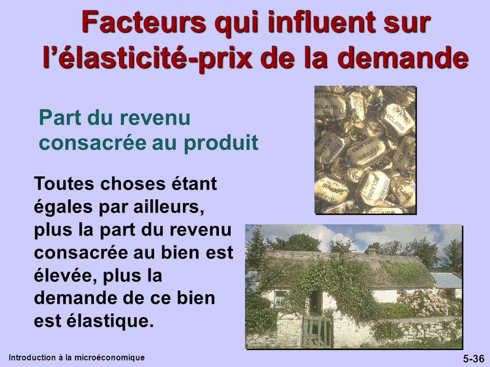 5-36 Introduction à la microéconomique Facteurs qui influent sur lélasticité-prix de la demande Part du revenu consacrée au produit Toutes choses étan
