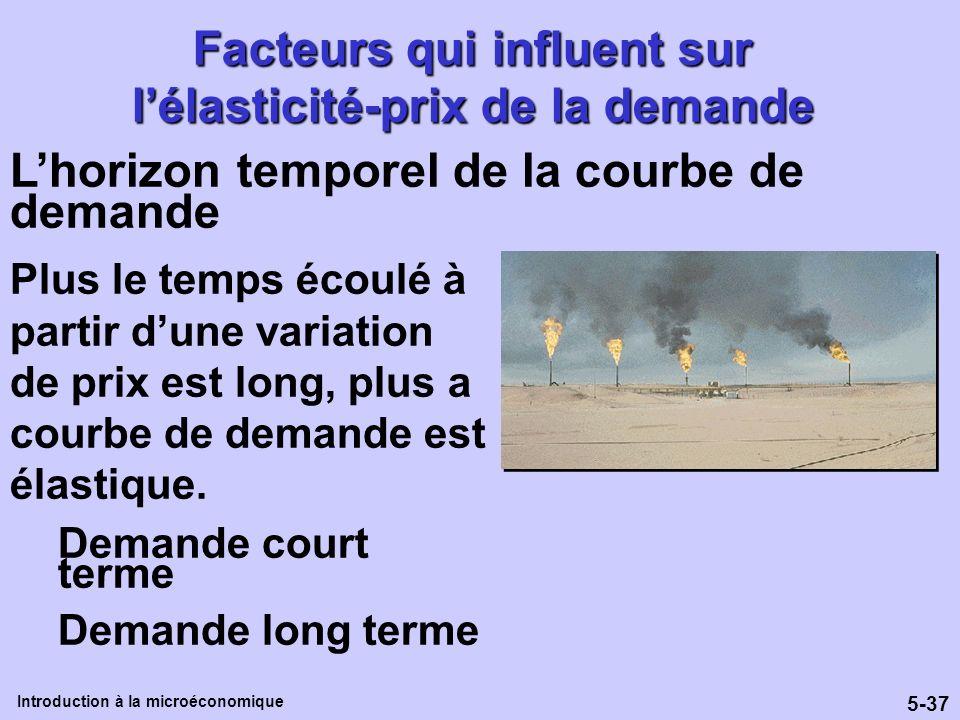 5-37 Introduction à la microéconomique Facteurs qui influent sur lélasticité-prix de la demande Lhorizon temporel de la courbe de demande Plus le temp