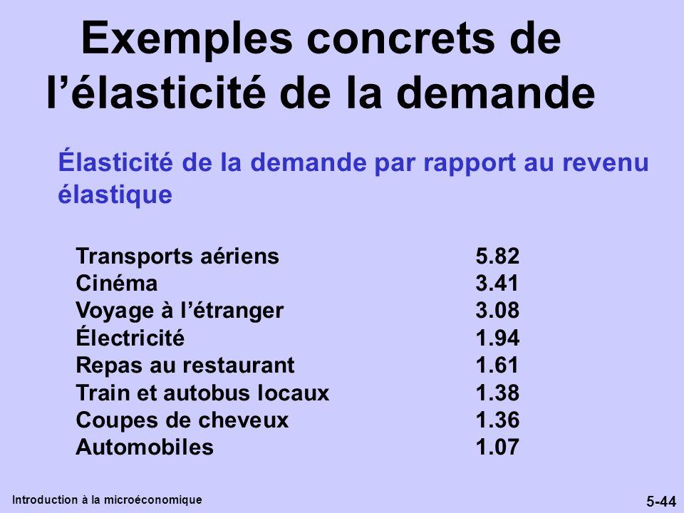 5-44 Introduction à la microéconomique Exemples concrets de lélasticité de la demande Élasticité de la demande par rapport au revenu élastique Transpo