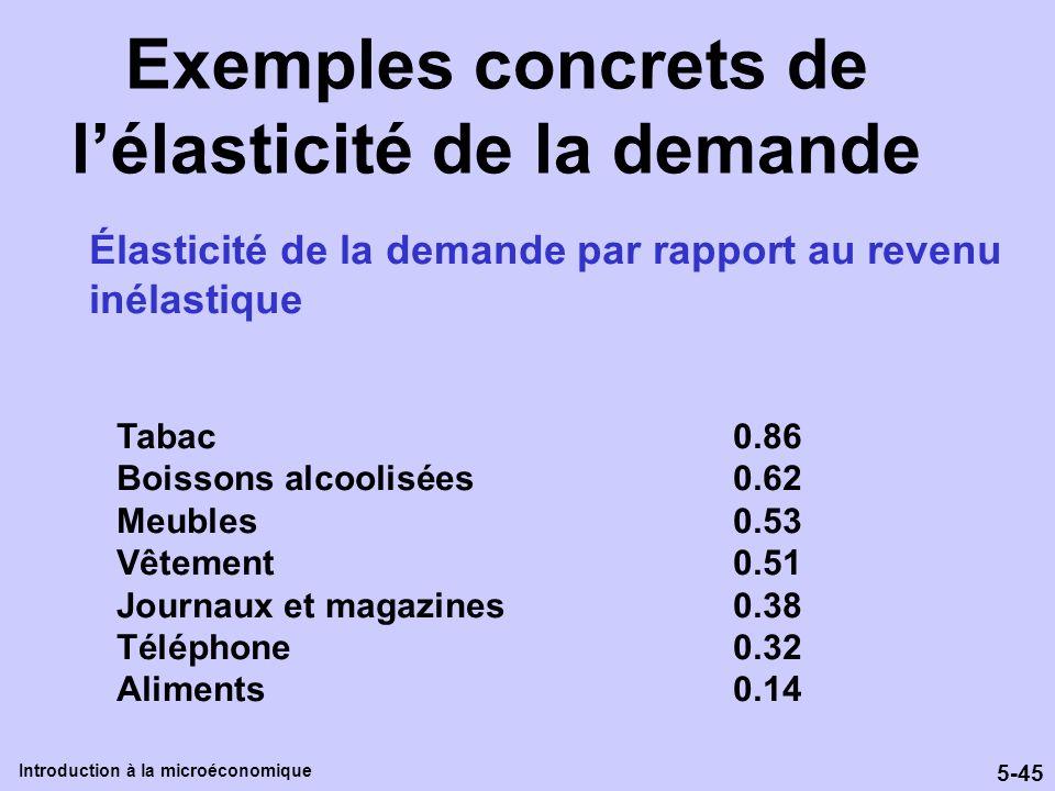5-45 Introduction à la microéconomique Exemples concrets de lélasticité de la demande Élasticité de la demande par rapport au revenu inélastique Tabac