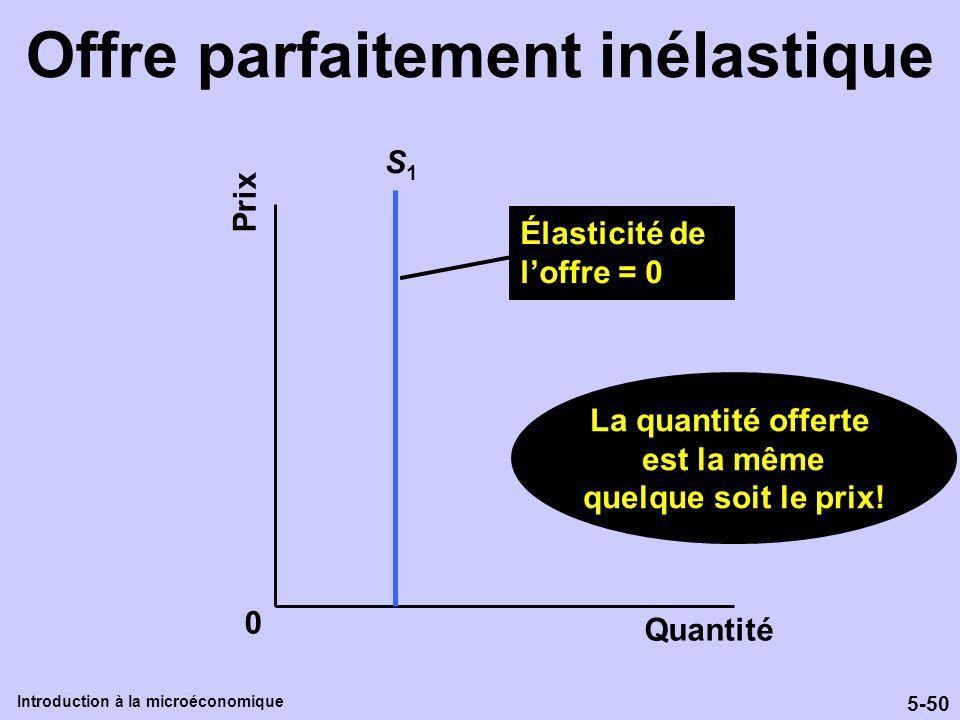 5-50 Introduction à la microéconomique Offre parfaitement inélastique Prix Quantité S1S1 Élasticité de loffre = 0 0 La quantité offerte est la même qu