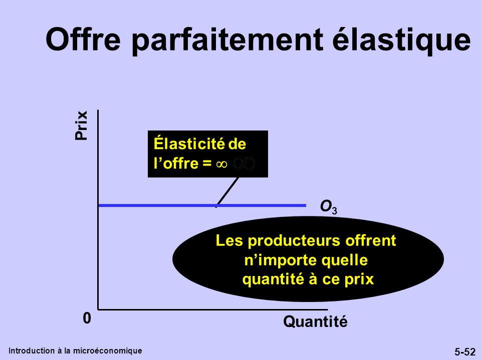 5-52 Introduction à la microéconomique Offre parfaitement élastique Prix Quantité O3O3 Élasticité de loffre = 0 Les producteurs offrent nimporte quell