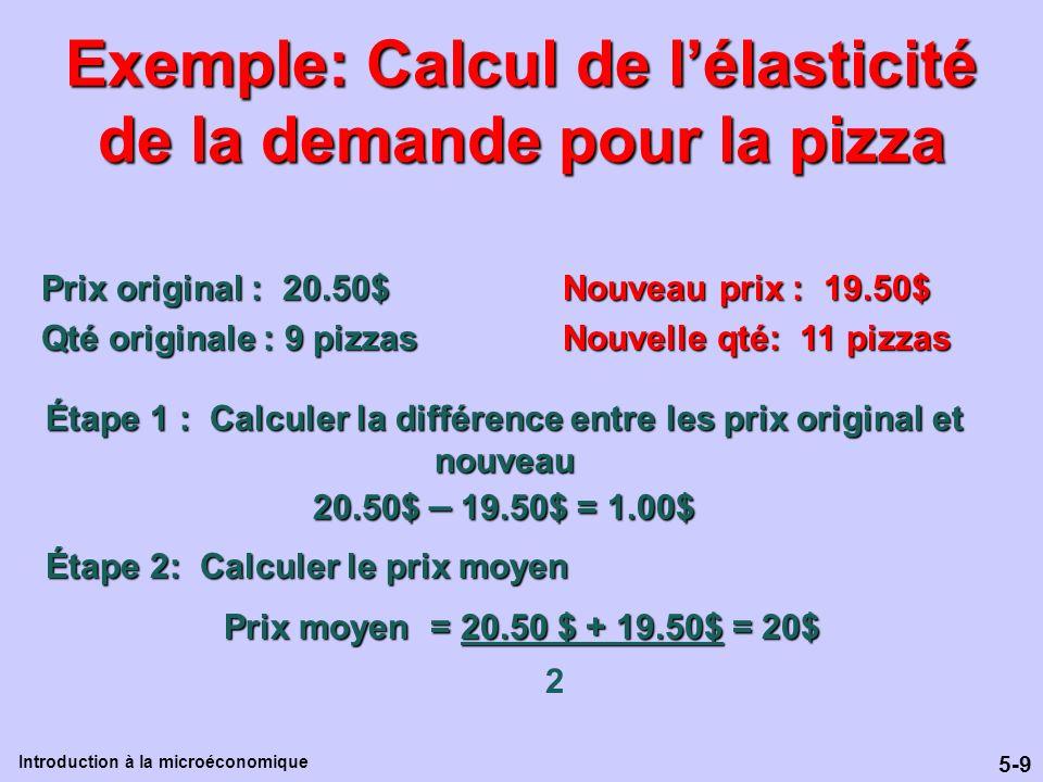 5-9 Introduction à la microéconomique Exemple: Calcul de lélasticité de la demande pour la pizza Prix original : 20.50$Nouveau prix : 19.50$ Qté origi