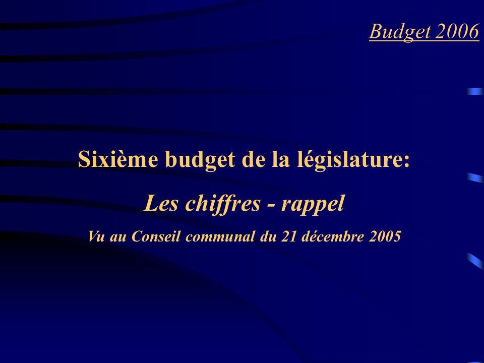 Budget 2006 Sixième budget de la législature: Les chiffres - rappel Vu au Conseil communal du 21 décembre 2005