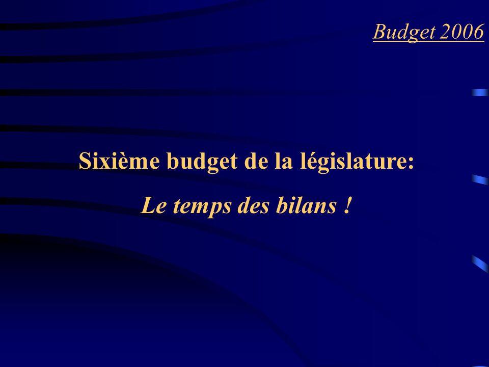 Budget 2006 Sixième budget de la législature: Le temps des bilans !