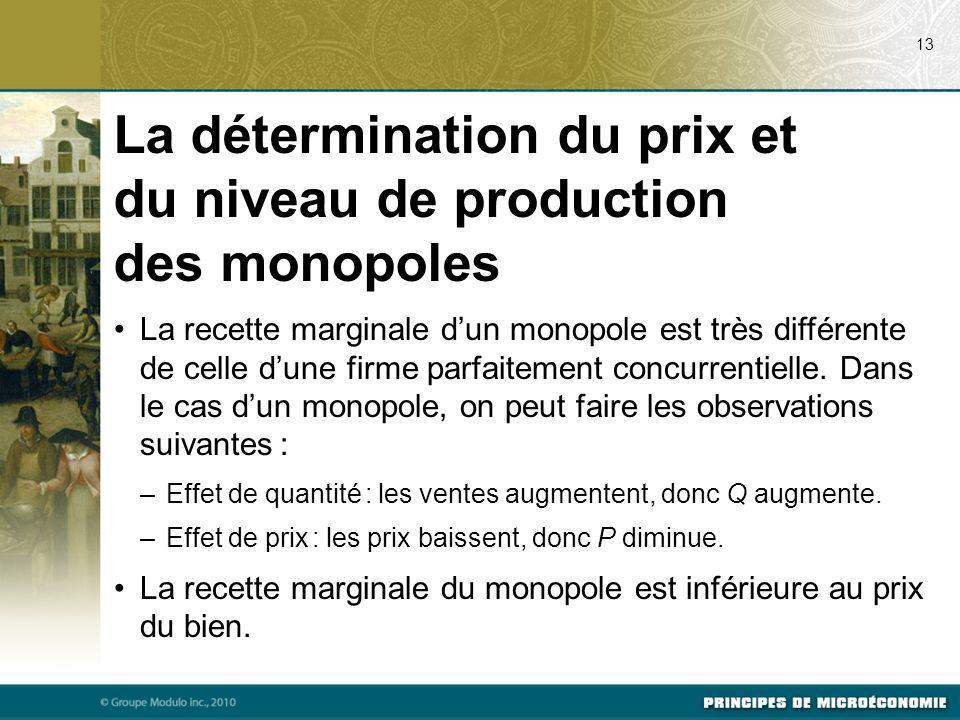 La recette marginale dun monopole est très différente de celle dune firme parfaitement concurrentielle. Dans le cas dun monopole, on peut faire les ob