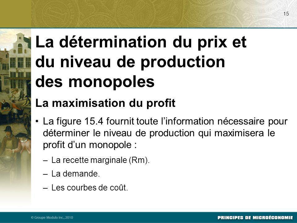 La maximisation du profit La figure 15.4 fournit toute linformation nécessaire pour déterminer le niveau de production qui maximisera le profit dun mo
