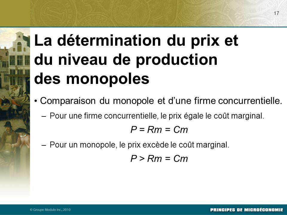 Comparaison du monopole et dune firme concurrentielle. –Pour une firme concurrentielle, le prix égale le coût marginal. P = Rm = Cm –Pour un monopole,