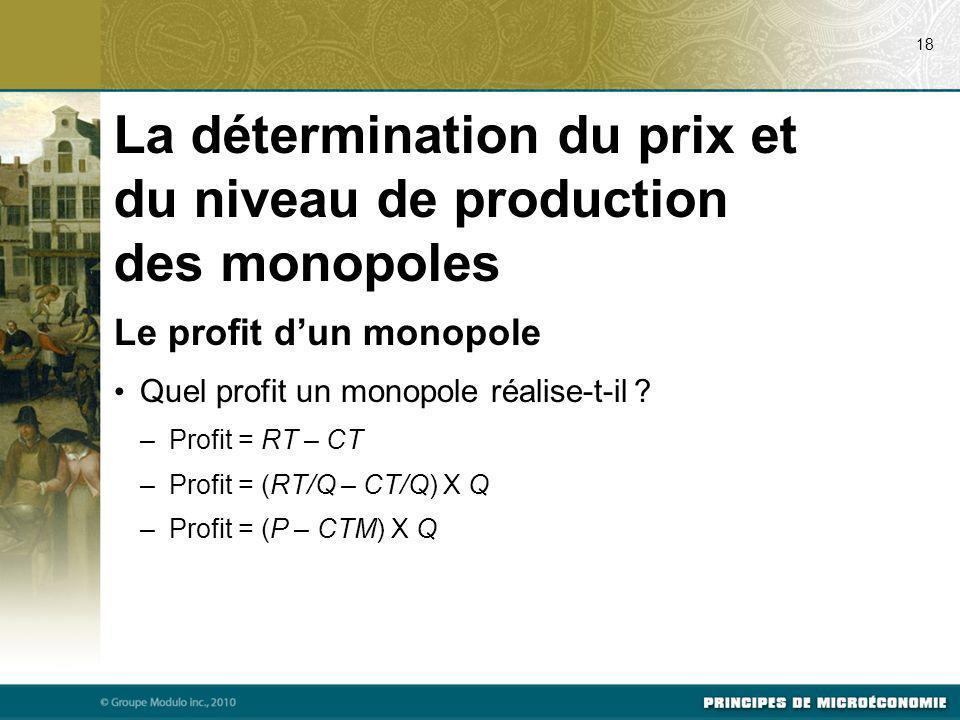 Le profit dun monopole Quel profit un monopole réalise-t-il ? –Profit = RT – CT –Profit = (RT/Q – CT/Q) X Q –Profit = (P – CTM) X Q 18 La déterminatio