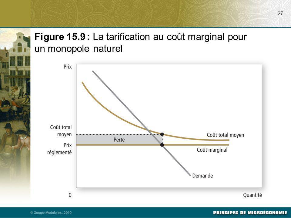 27 Figure 15.9 : La tarification au coût marginal pour un monopole naturel
