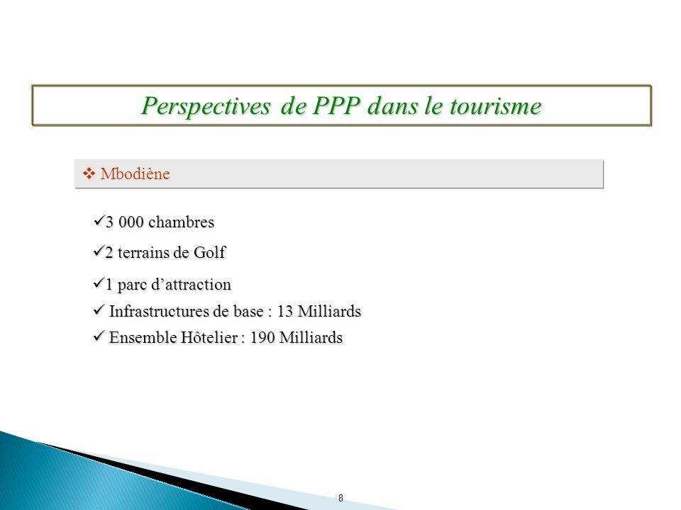 8 Mbodiène 3 000 chambres 3 000 chambres Perspectives de PPP dans le tourisme 2 terrains de Golf 2 terrains de Golf 1 parc dattraction 1 parc dattract