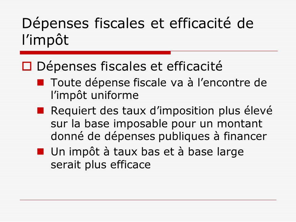Dépenses fiscales et efficacité de limpôt Dépenses fiscales et efficacité Toute dépense fiscale va à lencontre de limpôt uniforme Requiert des taux di