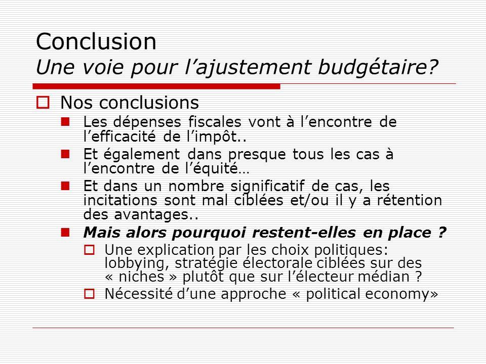 Conclusion Une voie pour lajustement budgétaire? Nos conclusions Les dépenses fiscales vont à lencontre de lefficacité de limpôt.. Et également dans p