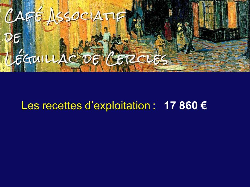 Les recettes dexploitation : 17 860