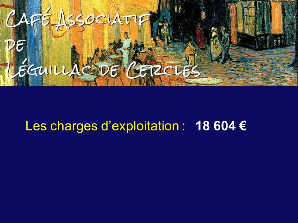 Les charges dexploitation : 18 604