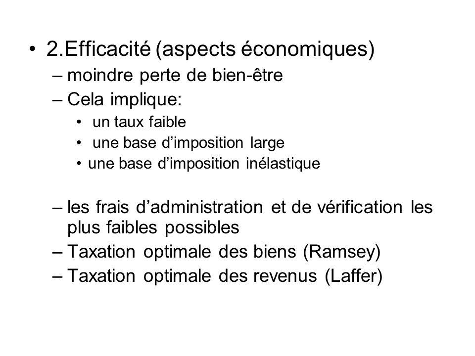 3.Neutralité (aspects économiques) Cela implique –des taux uniformes: des taux dimpositions égaux Par ex.