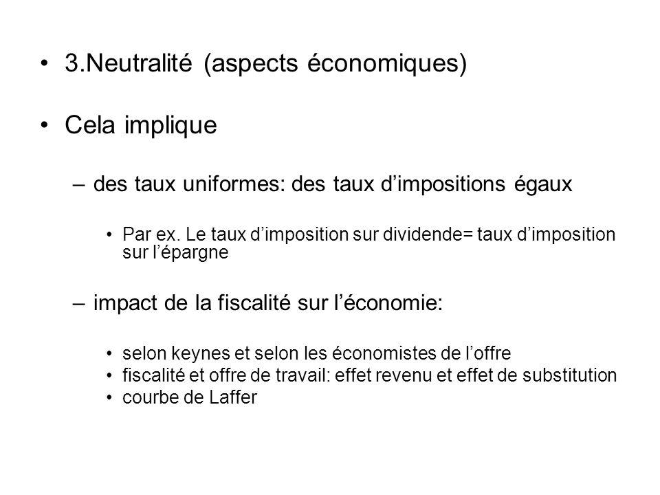 Taxation du travail comparaison internationale