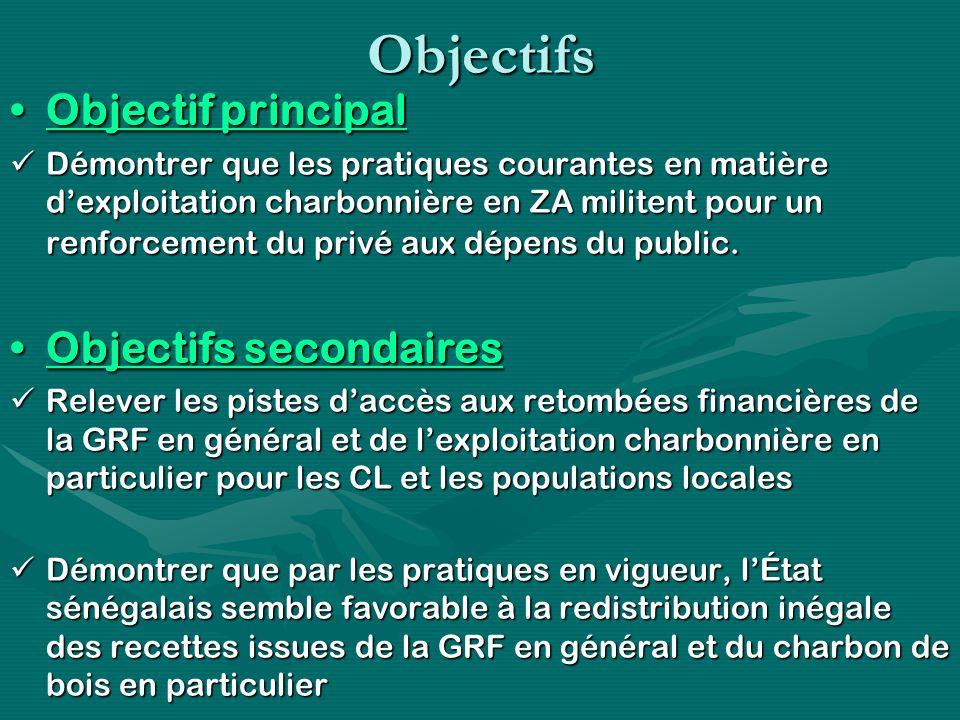 Objectifs Objectif principalObjectif principal Démontrer que les pratiques courantes en matière dexploitation charbonnière en ZA militent pour un renforcement du privé aux dépens du public.