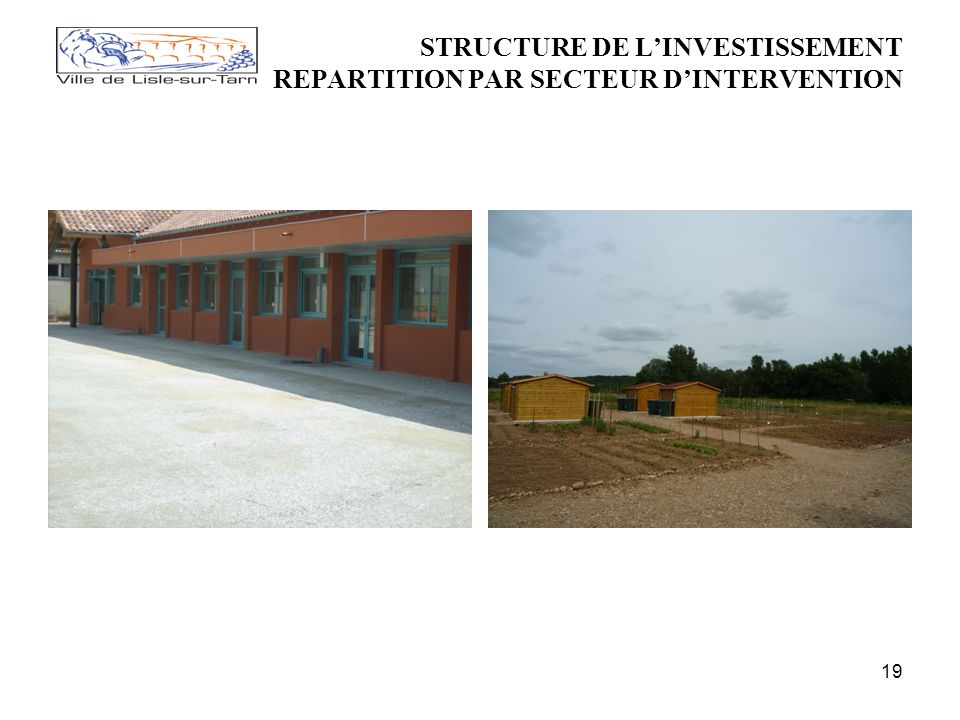 19 STRUCTURE DE LINVESTISSEMENT REPARTITION PAR SECTEUR DINTERVENTION