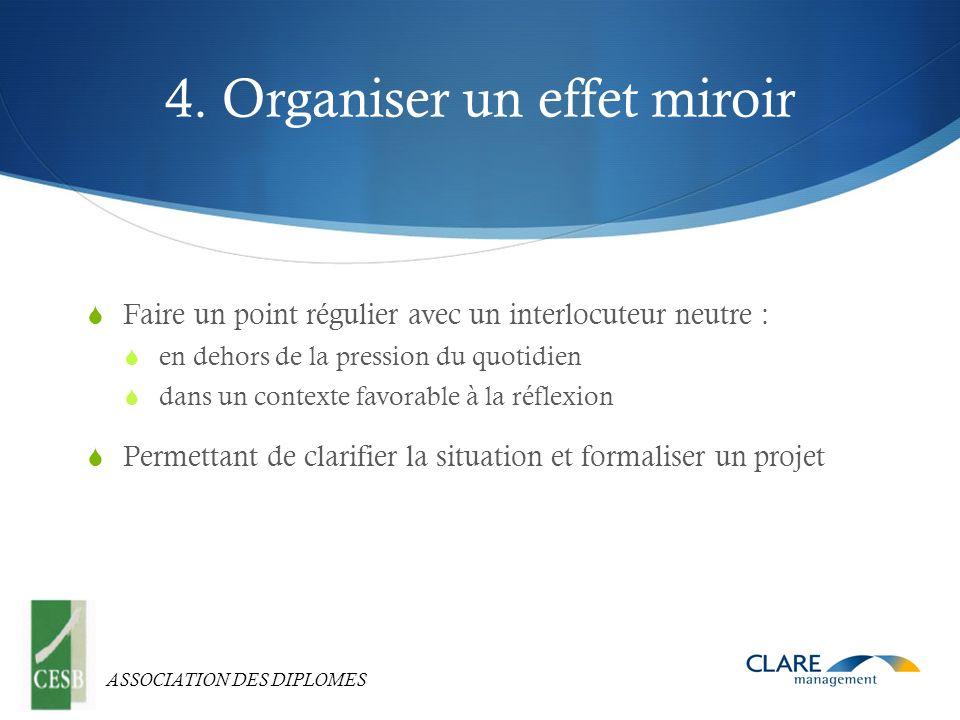 ASSOCIATION DES DIPLOMES 4. Organiser un effet miroir Faire un point régulier avec un interlocuteur neutre : en dehors de la pression du quotidien dan