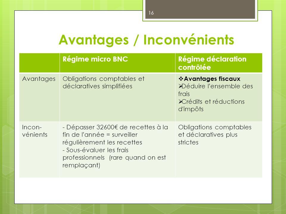 Avantages / Inconvénients 16 Régime micro BNCRégime déclaration contrôlée AvantagesObligations comptables et déclaratives simplifiées Avantages fiscau