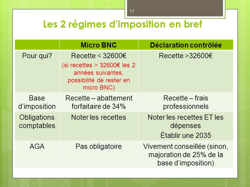 Les 2 régimes dimposition en bref Micro BNCDéclaration contrôlée Pour qui?Recette < 32600 (si recettes > 32600 les 2 années suivantes, possibilité de