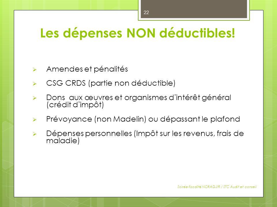 Les dépenses NON déductibles! Amendes et pénalités CSG CRDS (partie non déductible) Dons aux œuvres et organismes dintérêt général (crédit dimpôt) Pré