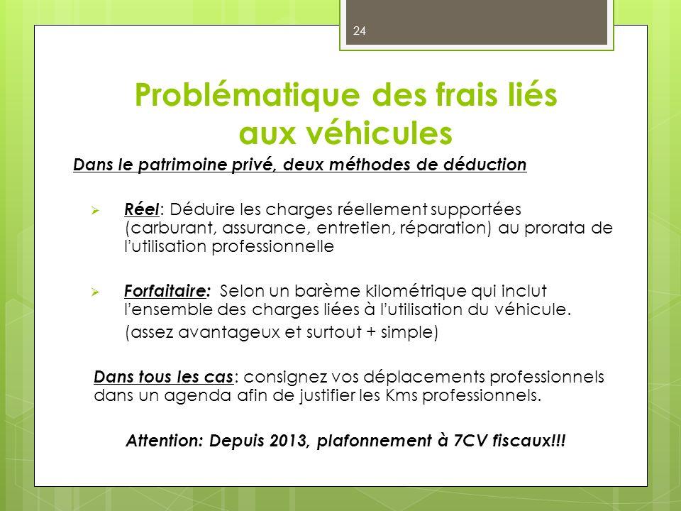 Problématique des frais liés aux véhicules Dans le patrimoine privé, deux méthodes de déduction Réel : Déduire les charges réellement supportées (carb