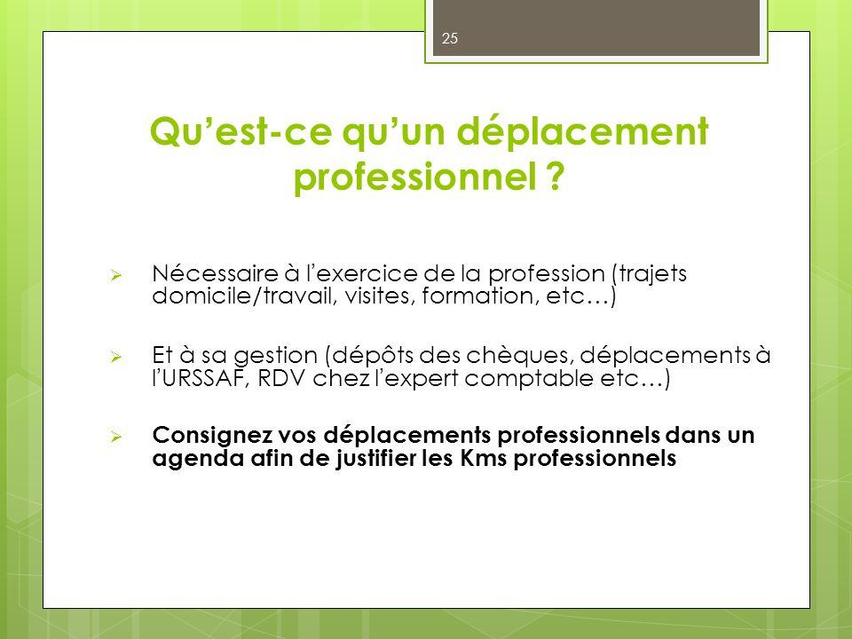 Quest-ce quun déplacement professionnel ? Nécessaire à lexercice de la profession (trajets domicile/travail, visites, formation, etc…) Et à sa gestion