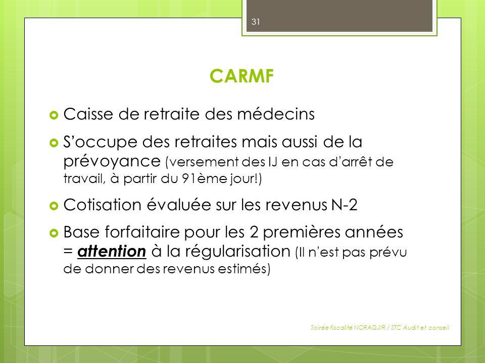 CARMF Caisse de retraite des médecins Soccupe des retraites mais aussi de la prévoyance (versement des IJ en cas darrêt de travail, à partir du 91ème