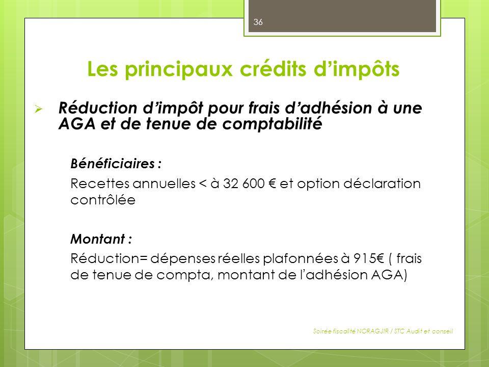 Les principaux crédits dimpôts Réduction dimpôt pour frais dadhésion à une AGA et de tenue de comptabilité Bénéficiaires : Recettes annuelles < à 32 6