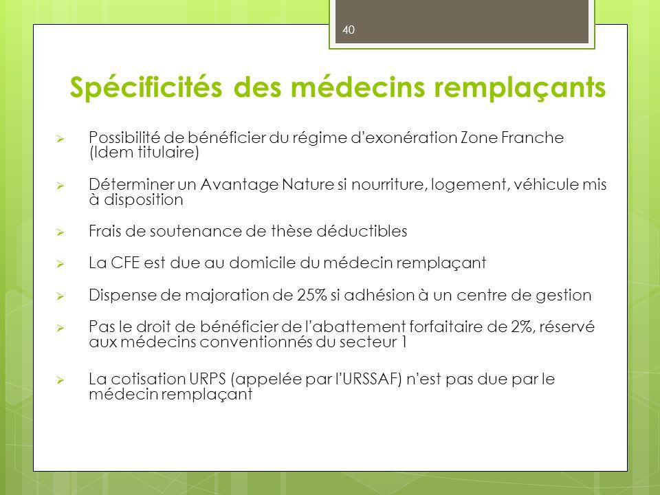 Spécificités des médecins remplaçants Possibilité de bénéficier du régime dexonération Zone Franche (Idem titulaire) Déterminer un Avantage Nature si