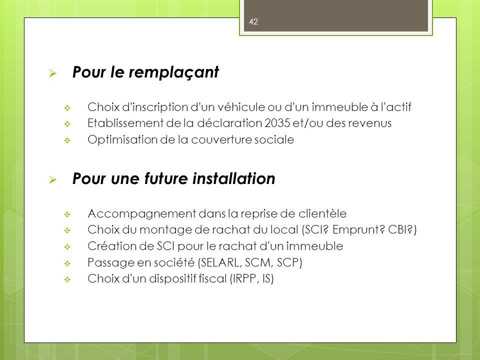 Pour le remplaçant Choix dinscription dun véhicule ou dun immeuble à lactif Etablissement de la déclaration 2035 et/ou des revenus Optimisation de la