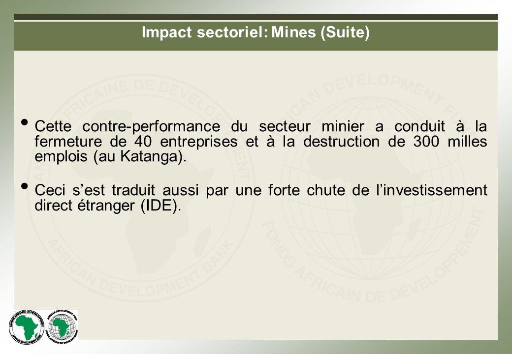 Impact sectoriel: Mines (Suite) Cette contre-performance du secteur minier a conduit à la fermeture de 40 entreprises et à la destruction de 300 milles emplois (au Katanga).