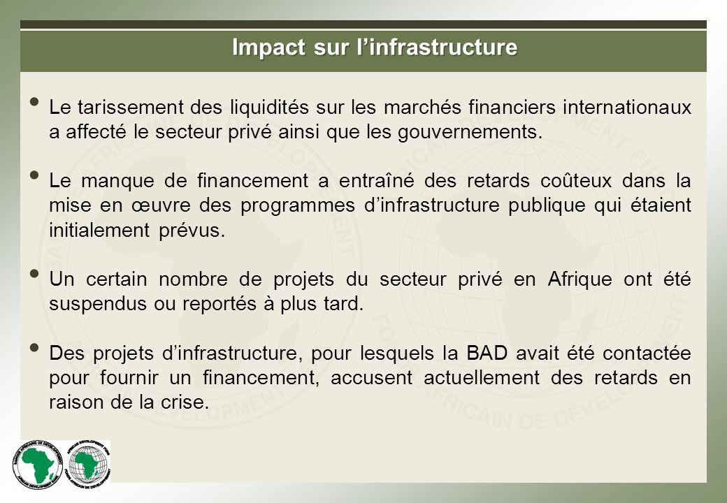 Impact sur linfrastructure Le tarissement des liquidités sur les marchés financiers internationaux a affecté le secteur privé ainsi que les gouvernements.