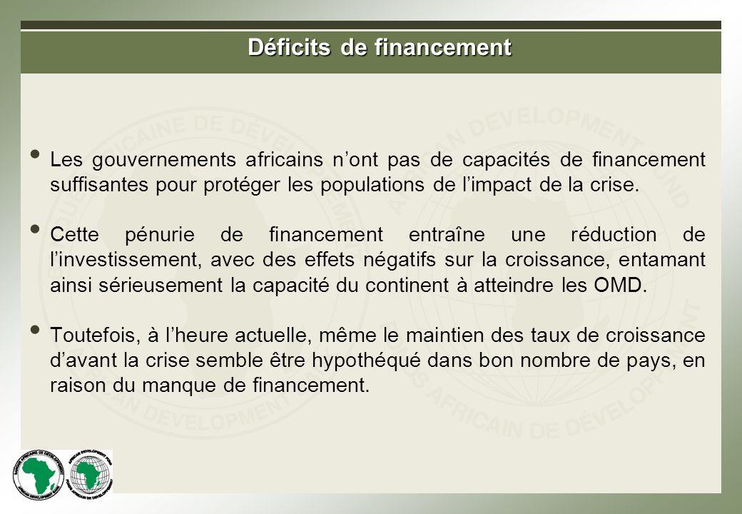 Déficits de financement Les gouvernements africains nont pas de capacités de financement suffisantes pour protéger les populations de limpact de la crise.