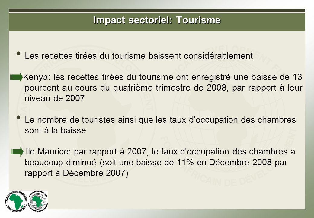 Impact sectoriel: Tourisme Le nombre de passagers internationaux a diminué Maroc: Au terme du mois de janvier 2009, le nombre de passagers internationaux ayant transité par les aéroports internationaux du Royaume a atteint 793 132 personnes, contre 808 390 au même mois de l année dernière, soit une baisse de 2%.
