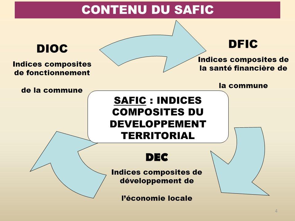 CONTENU DU SAFIC 4 DFIC Indices composites de la santé financière de la commune DEC Indices composites de développement de léconomie locale DIOC Indic